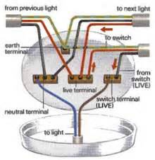 wiring for ceiling light electrical diy how to projects including wiring and