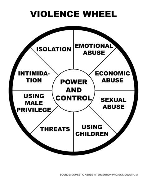 framing the victim domestic violence media and social problems social problems social issues books domestic violence 187 burzinski lisw