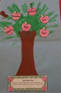 family tree template for kindergarten family tree template family tree template kindergarten
