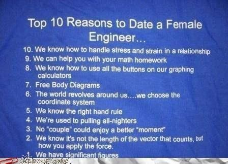 7 Reasons To Date A Boy by Civil Engineering Quotes Quotesgram