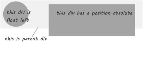 get div position how to get parent div height if its child has position