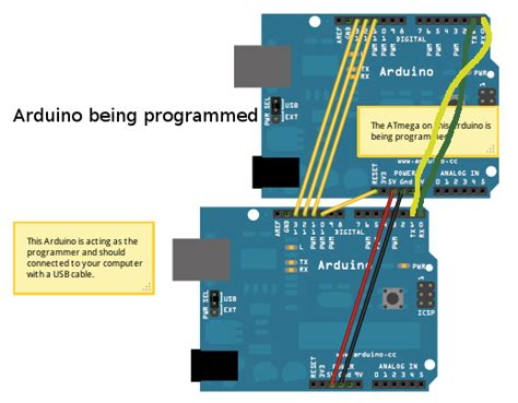 Dfrobot Atmega328 Chip With Arduino Uno Bootloader Dfr0113 arduino uno bootloader uploading into atmega328 arduino stack exchange