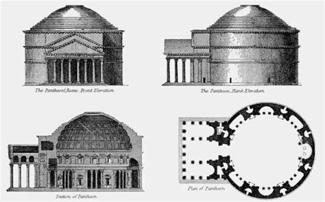 pantheon floor plan roman temples