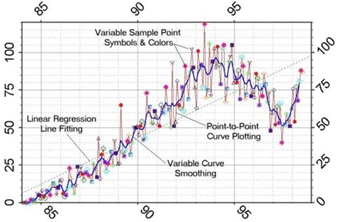 line pattern retrieval using relational histograms integrated geological data management and analysis