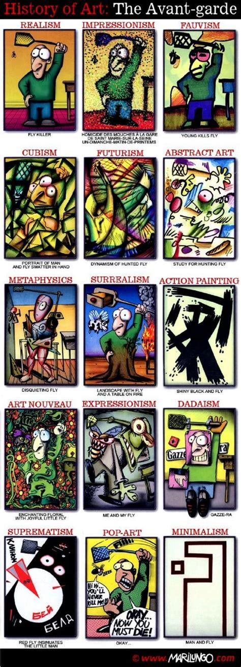 history of pattern in art art history funnies a collection of ideas to try about