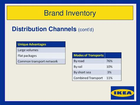 layout strategy of ikea ikea mba brand marketing study