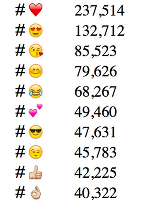 bir ifade psikolojisi emoji