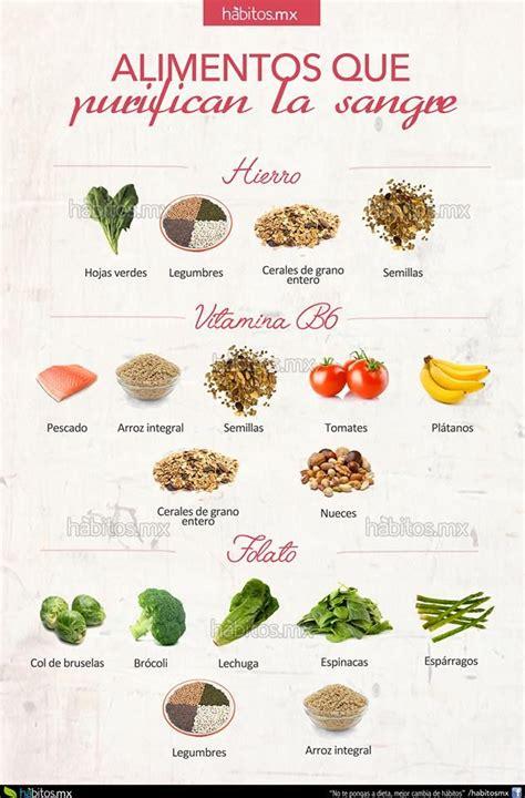 alimentos con m s vitamina c 239 best images about vitaminas on pinterest salud