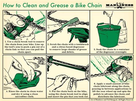How To Clean by How To Clean And Grease A Bike Chain