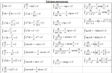 Математика шпаргалки таблица