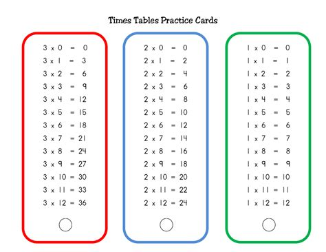 print multiplication table in vb free and printable 1 times tables activity shelter