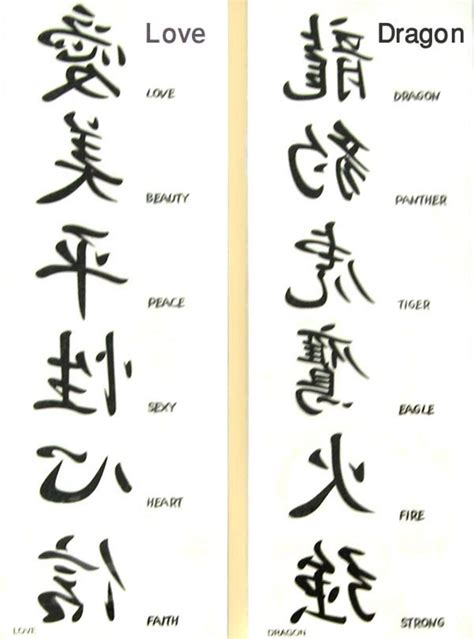 chinese letter tattoo the gallery for gt symbols and their meanings