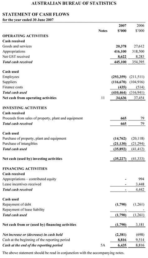 statement of cash flows sections 1001 0 australian bureau of statistics annual report