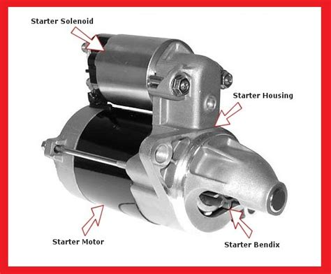 car starter motor diagram elec eng world