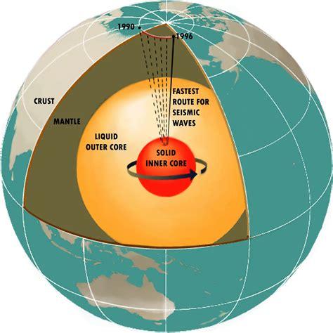 layout of earth s interior cut away diagram of earth s interior nasa