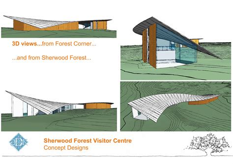 visitor pattern instead of instanceof new sherwood forest visitor centre plans to be publicly