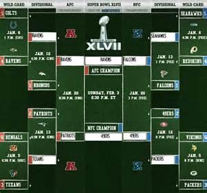 bowl 42 playoff bracket new calendar template site