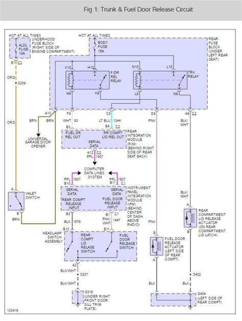 2000 cadillac wiring diagrams wiring diagrams