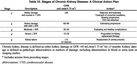 kdoqi 2015 dialysis guidelines nkf kdoqi guidelines