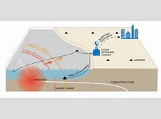Earthquake Early Warning   Ocean Networks Canada Warning Systems