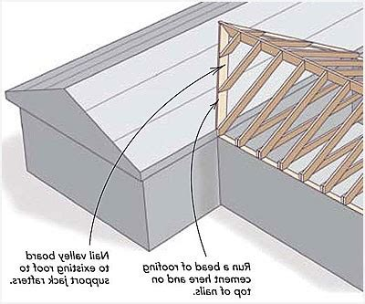 adding a gable roof addition
