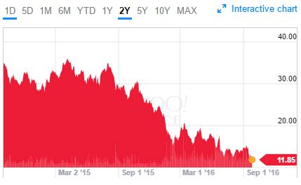 deutsche bank insolvent here we go fund manager warns deutsche bank bonds are