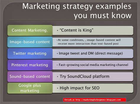 marketing strategies exles www pixshark com images
