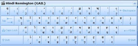 keyboard layout mangal font hindi steno duniya mangal font for skill test