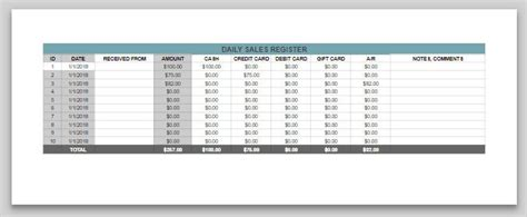 Daily Cash Sales Printable Daily Cash Sales Sheet Sales Register Template