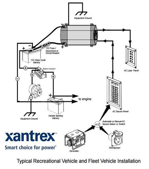 xantrex inverter wiring diagram xantrex car wiring