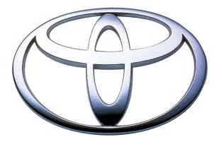 Toyota Sign 301 Moved Permanently