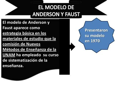 Modelo Curricular De Y Faust Modelo Y Faust Maru