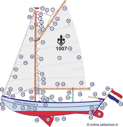 onderdelen zeilboot lelievlet onderdelen schip en tuig bootonderdelen van een