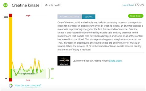 is creatine kinase high a roadmap to increasing durability of the enter