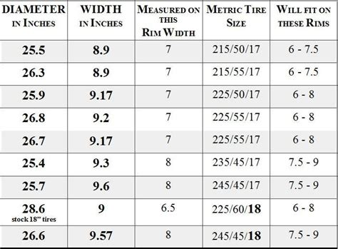tire width chart in inches tire size chart for the 17 quot 18 quot se wheel