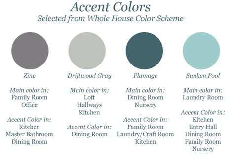 accent color choosing accent colors teal and lime by jackie hernandez