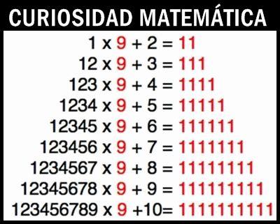 preguntas dificiles sobre los simpsons matemagia y algo mas just another weblog