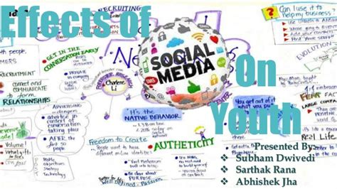 Effects Of Social Problem Among Youth Essay by Effects Of Social Media On Youth