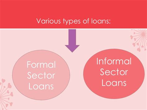 Difference Between Formal And Informal Sector Credit Formal Sector Credit In India