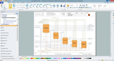 free database modeling software software and database design with conceptdraw pro