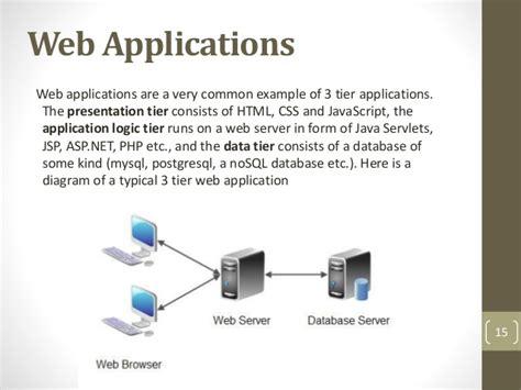 3 tier web architecture diagram 3 tier architecture