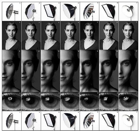 portraitfotografie beleuchtung tipps 14 07 2015 07 photo fotostudio