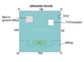 Rectangular Living Room Furniture Layout - living room vastu vastu for living room vastu vastu shastra vastu tips gharexpert com