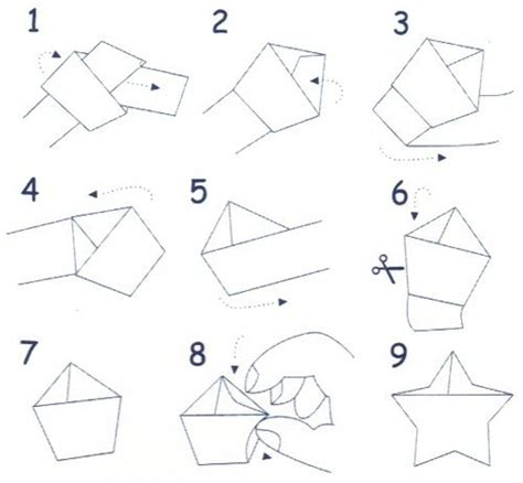 How To Make Lucky Origami - 25 best ideas about origami lucky on
