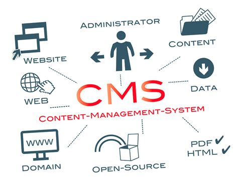 best cms systems content management systems cms web design
