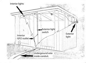wiring a garden shed how to