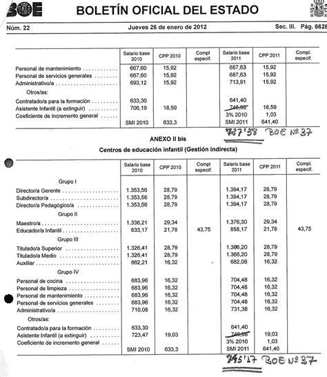 tablas salariales de construcci 243 n civil 2016 2017 tabla salarial autonomos construccion 2016 tabla salarial