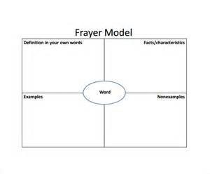Frayer Model Template Pdf by Frayer Model 14 Free Documents In Pdf Word