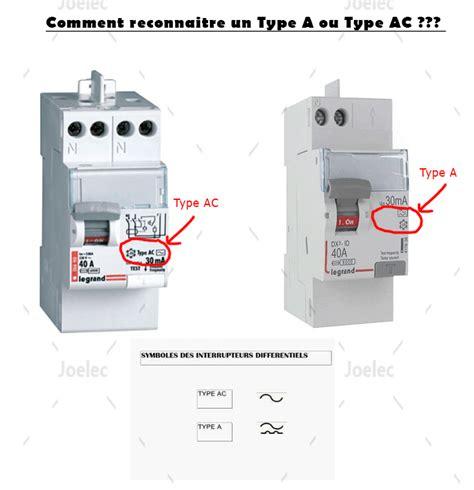 Différentiel Pour Salle De Bain by Disjoncteur Differentiel Pour Salle De Bain Systembase Co