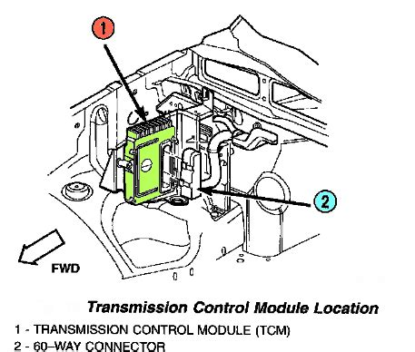 transmission control 2007 jeep wrangler parking system where can i find the tcm on a 01 jeep grand cherokee i have
